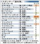 五輪通信簿.jpg